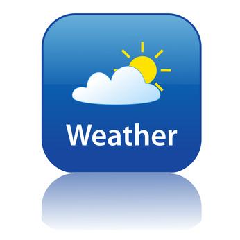 NCOEM Corsicana Weather